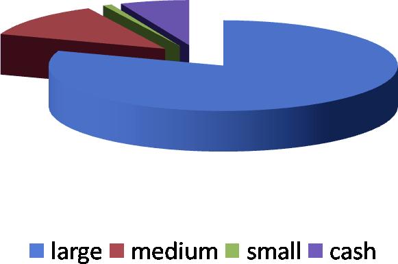 répartition-capitalisation